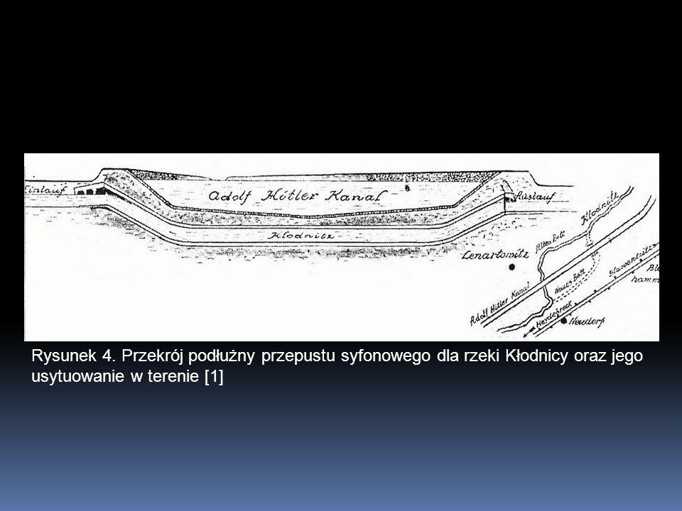 Rysunek 4. Przekrój podłużny przepustu syfonowego dla rzeki Kłodnicy oraz jego