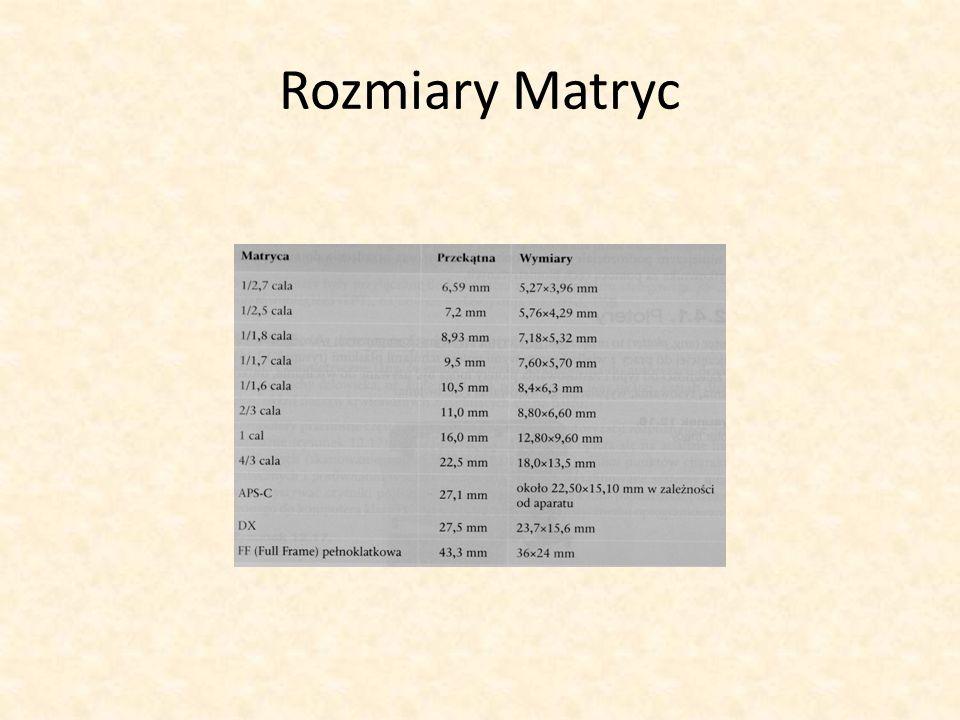 Rozmiary Matryc