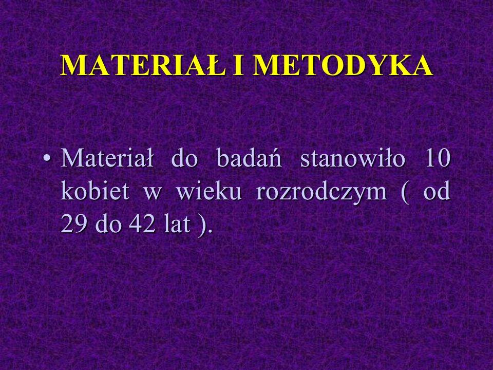 MATERIAŁ I METODYKA Materiał do badań stanowiło 10 kobiet w wieku rozrodczym ( od 29 do 42 lat ).