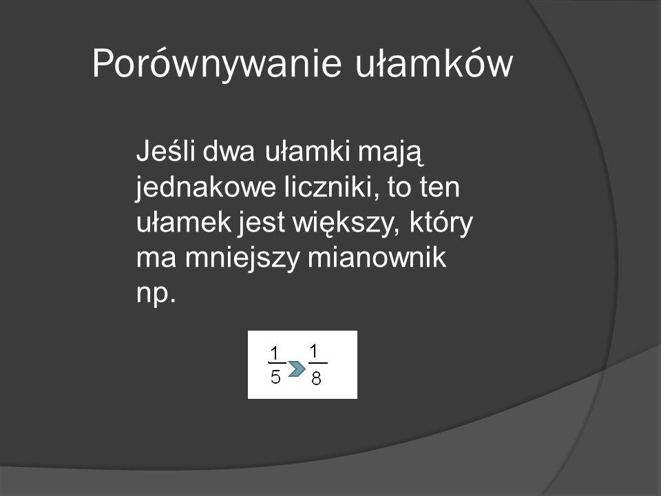 Porównywanie ułamkówJeśli dwa ułamki mają jednakowe liczniki, to ten ułamek jest większy, który ma mniejszy mianownik.