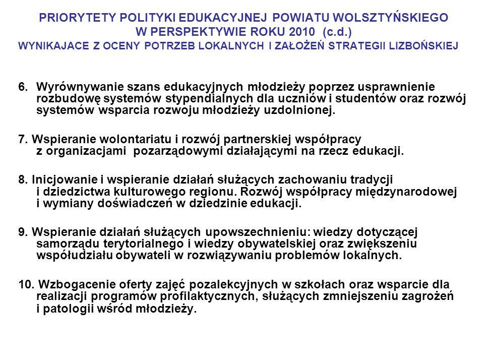 PRIORYTETY POLITYKI EDUKACYJNEJ POWIATU WOLSZTYŃSKIEGO
