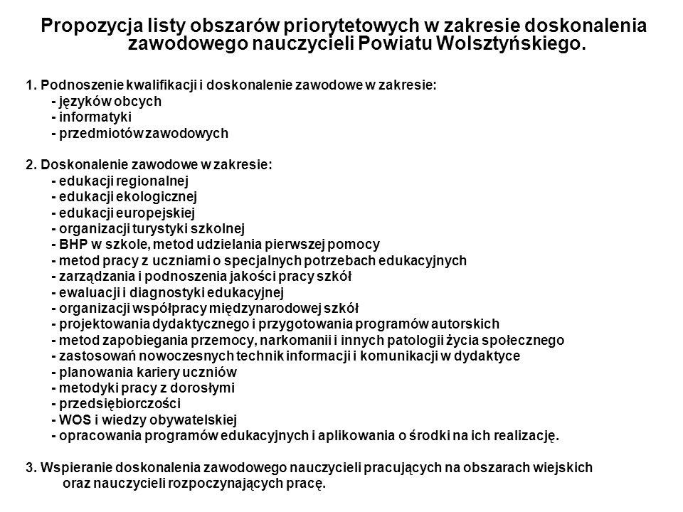 Propozycja listy obszarów priorytetowych w zakresie doskonalenia zawodowego nauczycieli Powiatu Wolsztyńskiego.