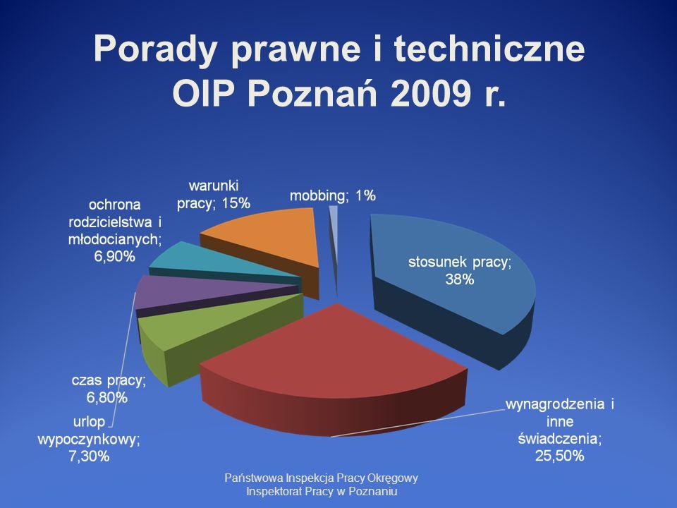 Porady prawne i techniczne OIP Poznań 2009 r.