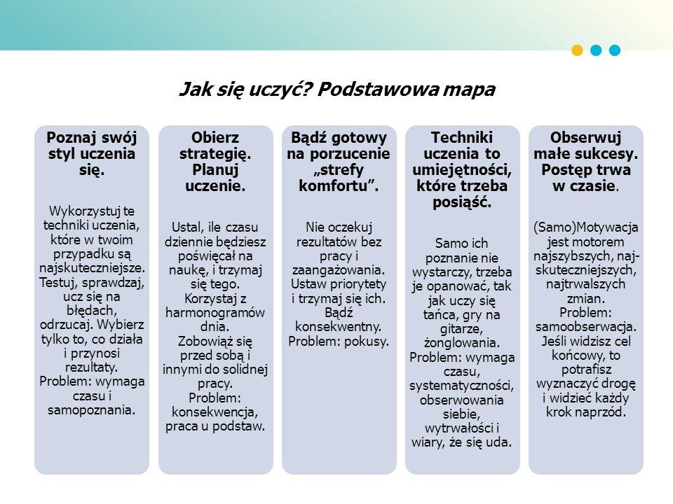 Jak się uczyć Podstawowa mapa