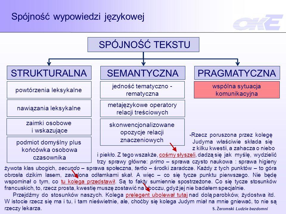 Spójność wypowiedzi językowej