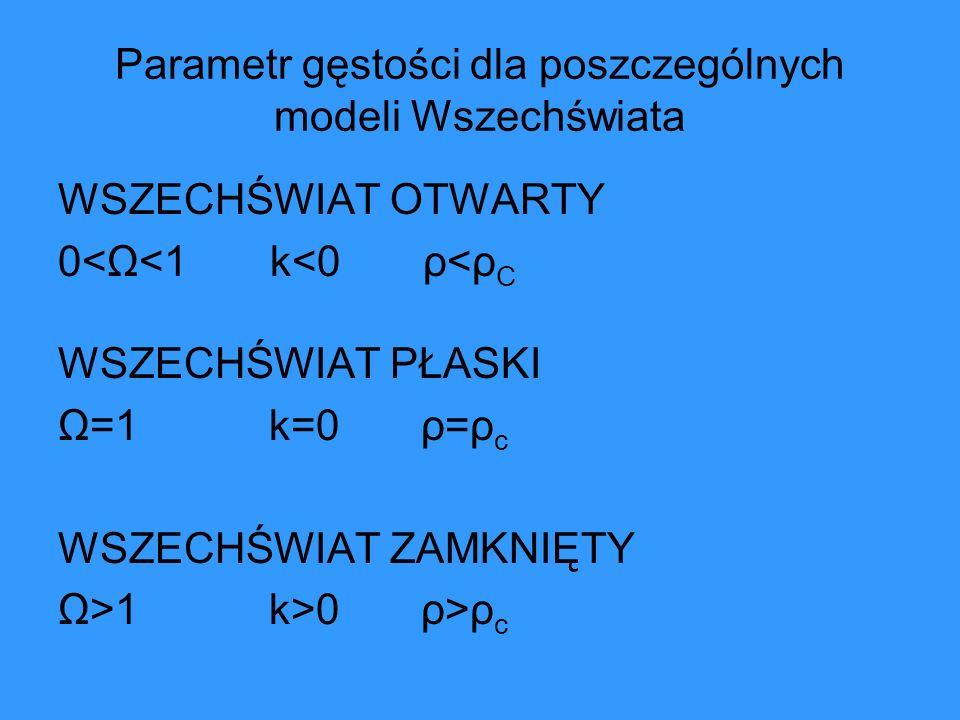 Parametr gęstości dla poszczególnych modeli Wszechświata