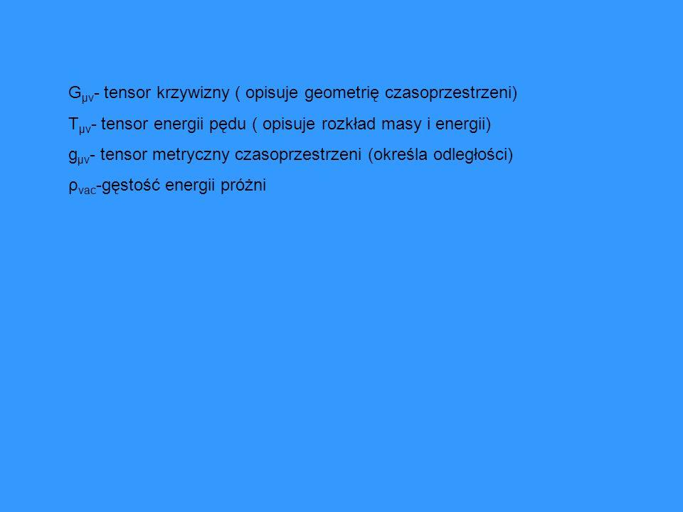 Gμν- tensor krzywizny ( opisuje geometrię czasoprzestrzeni)