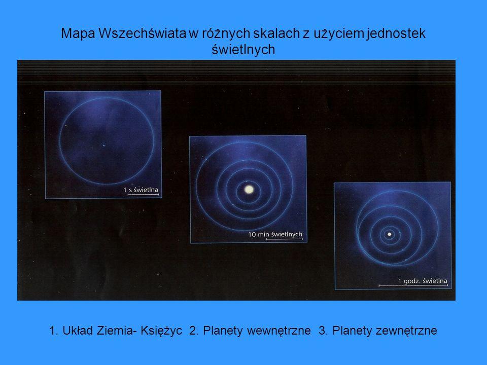 Mapa Wszechświata w różnych skalach z użyciem jednostek świetlnych