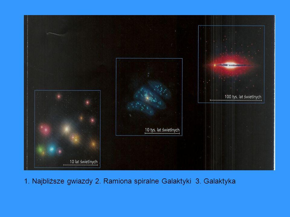 1. Najbliższe gwiazdy 2. Ramiona spiralne Galaktyki 3. Galaktyka