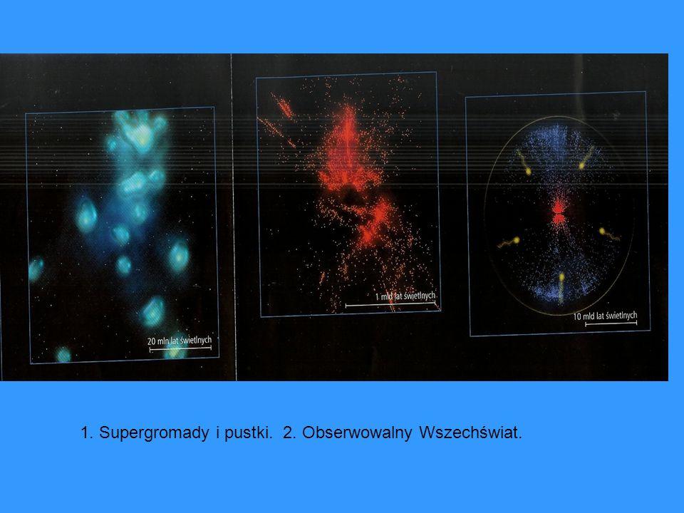 1. Supergromady i pustki. 2. Obserwowalny Wszechświat.