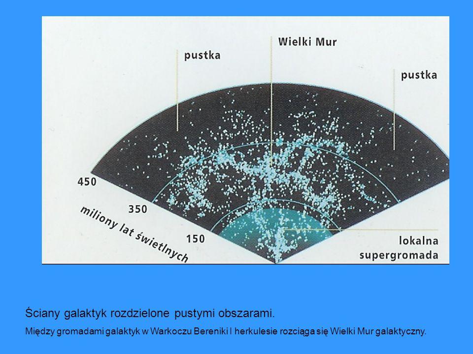 Ściany galaktyk rozdzielone pustymi obszarami.