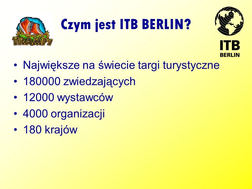 Czym jest ITB BERLIN Największe na świecie targi turystyczne