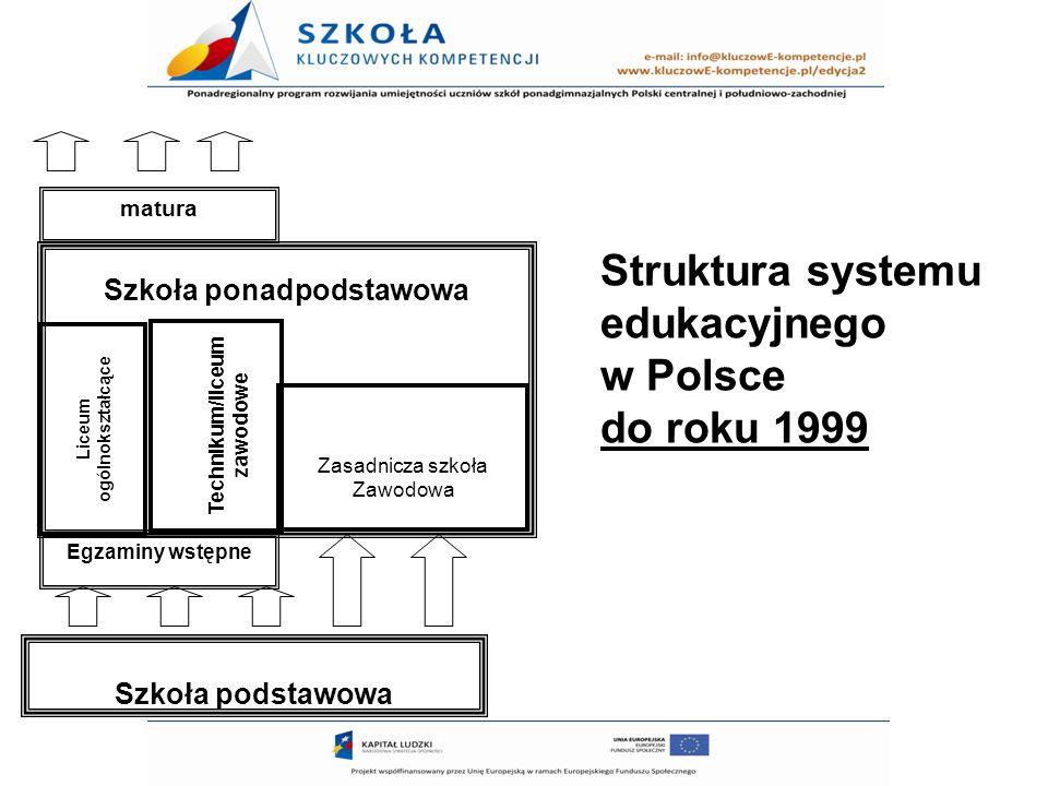 Struktura systemu edukacyjnego w Polsce do roku 1999