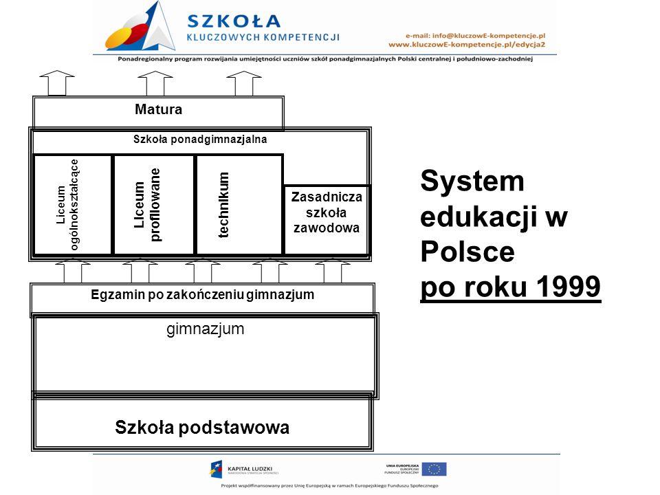 System edukacji w Polsce po roku 1999