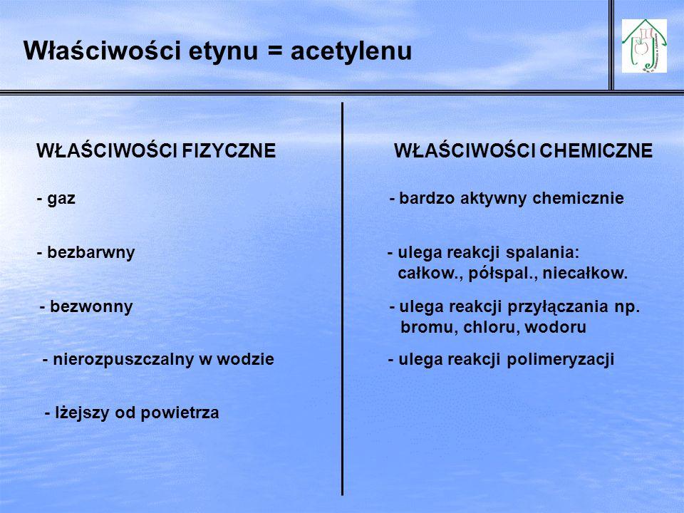 Właściwości etynu = acetylenu