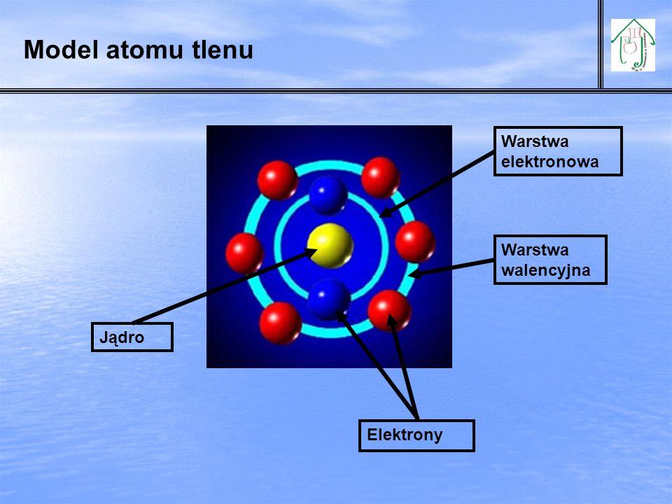 Model atomu tlenu Warstwa elektronowa Warstwa walencyjna Jądro