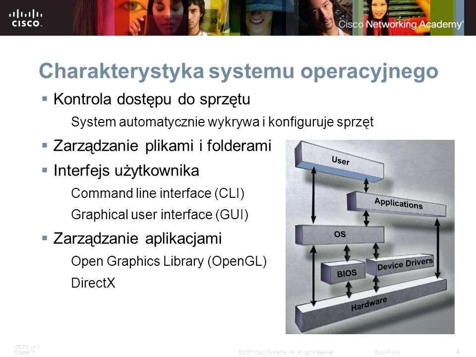 Charakterystyka systemu operacyjnego