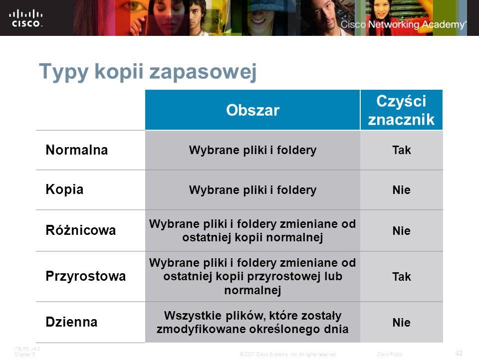 Typy kopii zapasowej Czyści znacznik Obszar Normalna Kopia Różnicowa