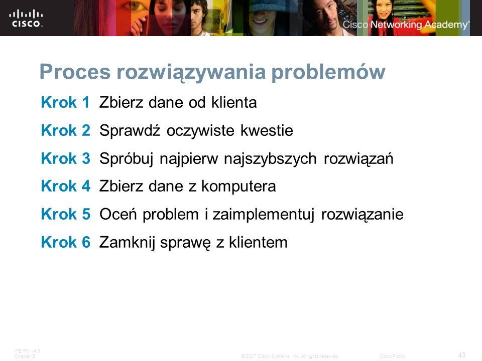 Proces rozwiązywania problemów