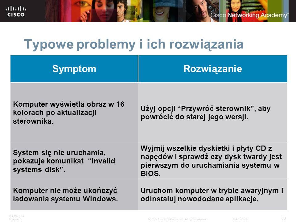 Typowe problemy i ich rozwiązania