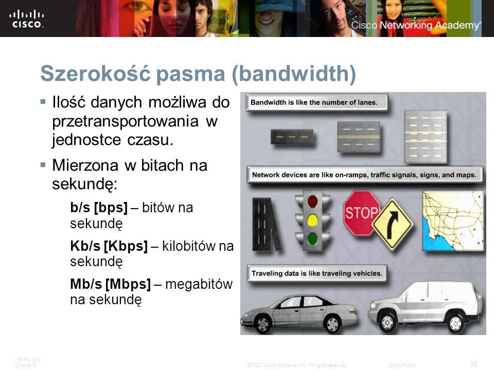 Szerokość pasma (bandwidth)