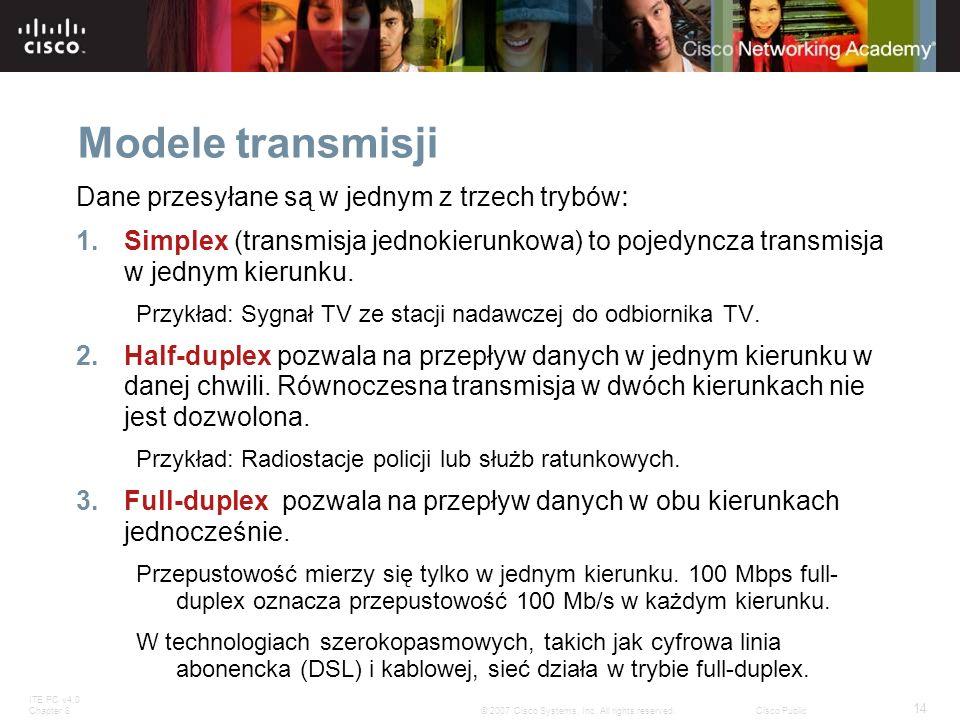 Modele transmisji Dane przesyłane są w jednym z trzech trybów: