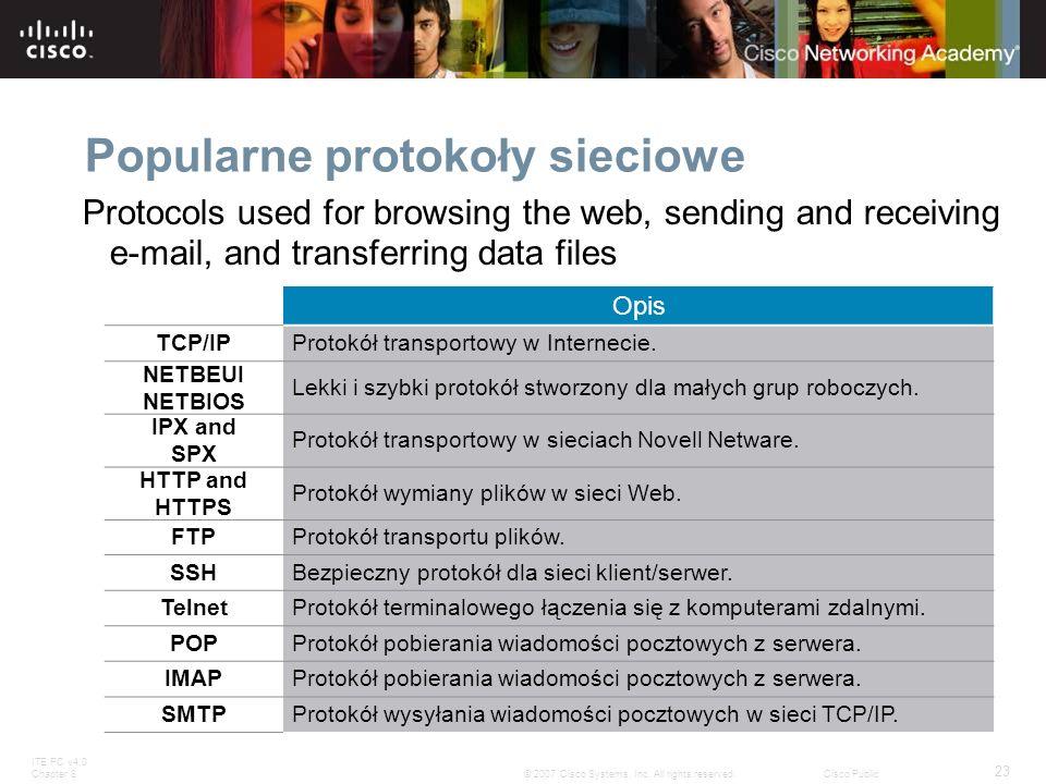 Popularne protokoły sieciowe