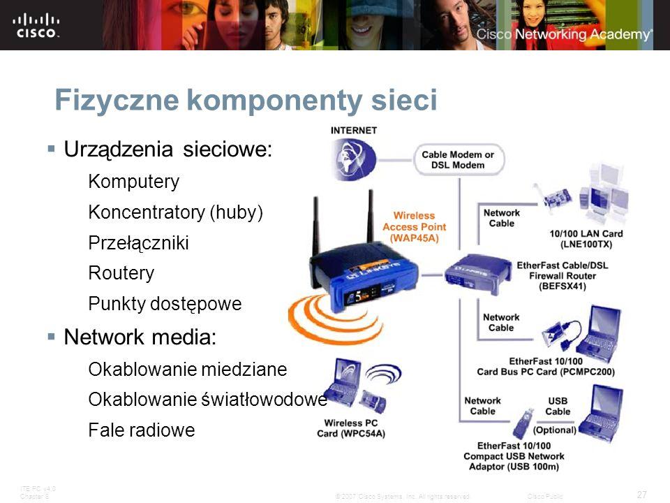 Fizyczne komponenty sieci