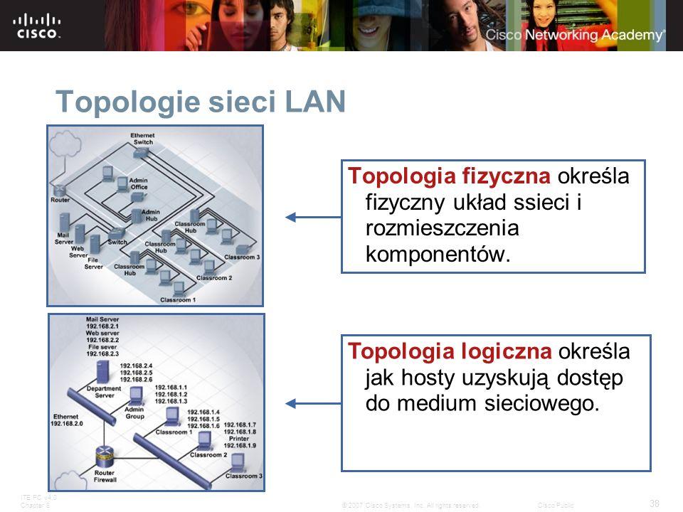 Topologie sieci LAN Topologia fizyczna określa fizyczny układ ssieci i rozmieszczenia komponentów.