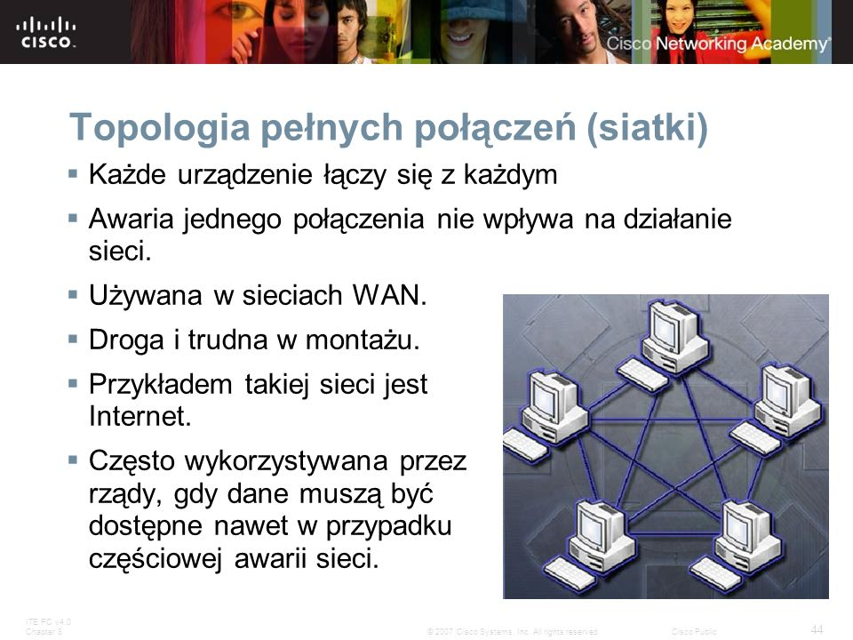 Topologia pełnych połączeń (siatki)