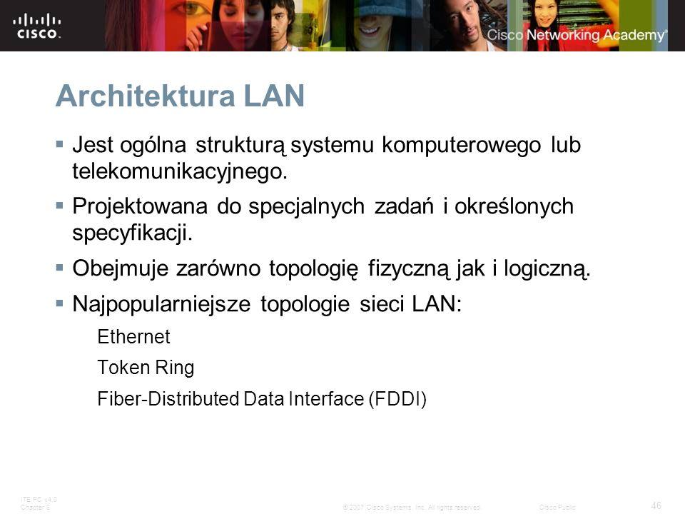 Architektura LAN Jest ogólna strukturą systemu komputerowego lub telekomunikacyjnego.