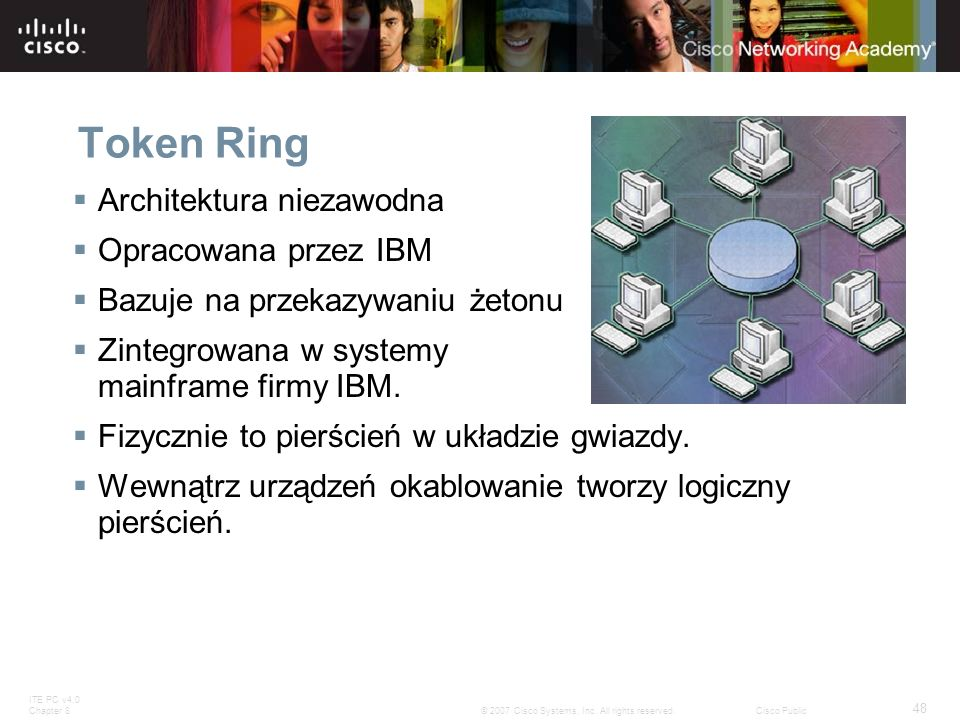Token Ring Architektura niezawodna Opracowana przez IBM