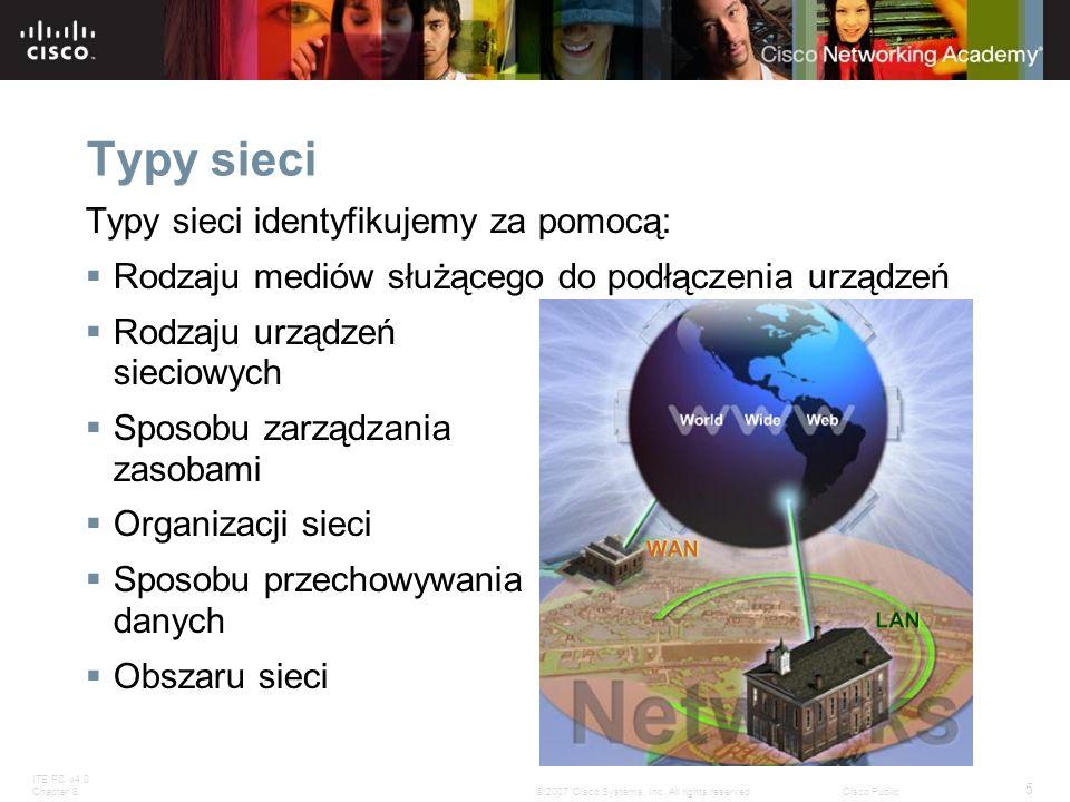 Typy sieci Typy sieci identyfikujemy za pomocą: