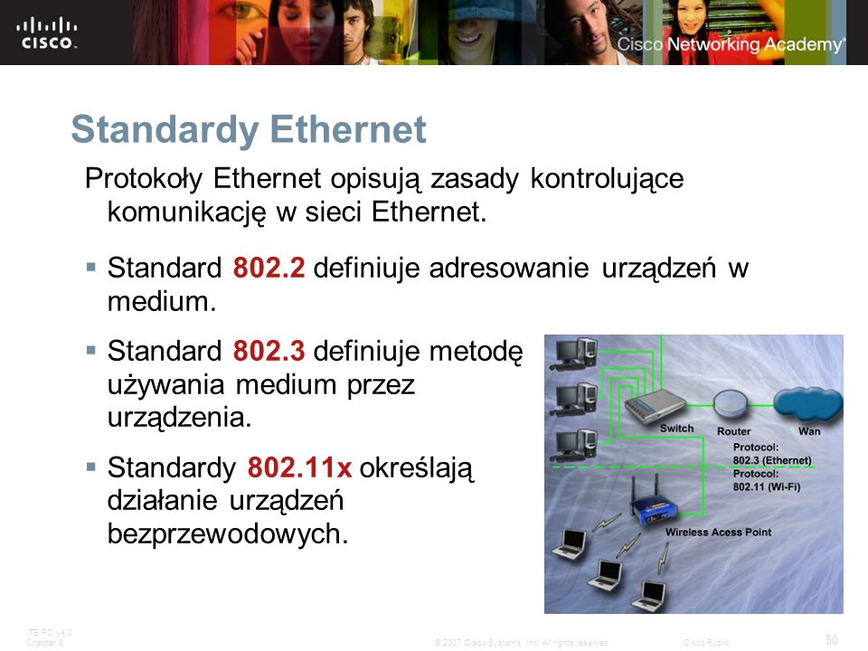 Standardy Ethernet Protokoły Ethernet opisują zasady kontrolujące komunikację w sieci Ethernet.