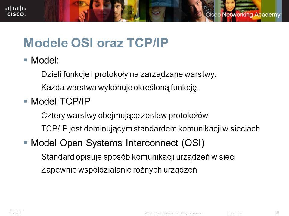 Modele OSI oraz TCP/IP Model: Model TCP/IP