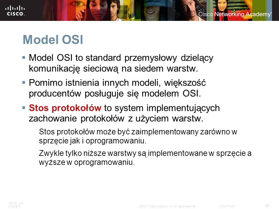 Model OSI Model OSI to standard przemysłowy dzielący komunikację sieciową na siedem warstw.