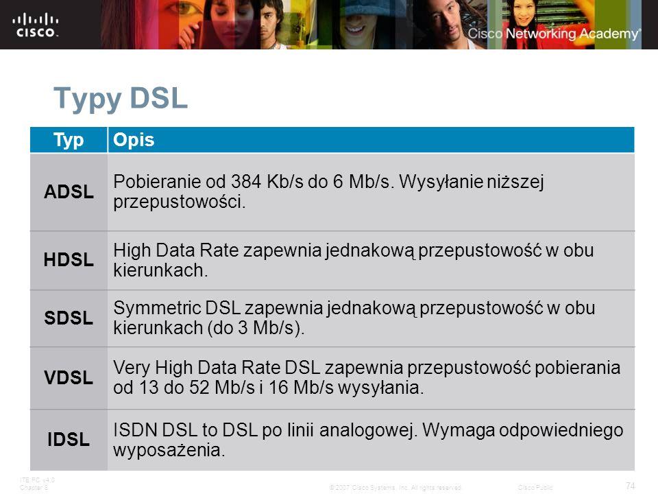 Typy DSL Typ. Opis. ADSL. Pobieranie od 384 Kb/s do 6 Mb/s. Wysyłanie niższej przepustowości. HDSL.