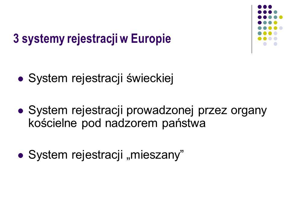 3 systemy rejestracji w Europie