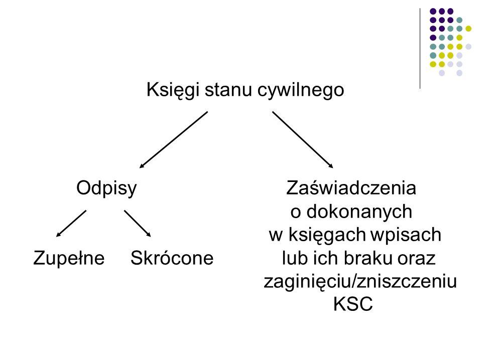 Księgi stanu cywilnego Odpisy Zaświadczenia o dokonanych w księgach wpisach Zupełne Skrócone lub ich braku oraz zaginięciu/zniszczeniu KSC