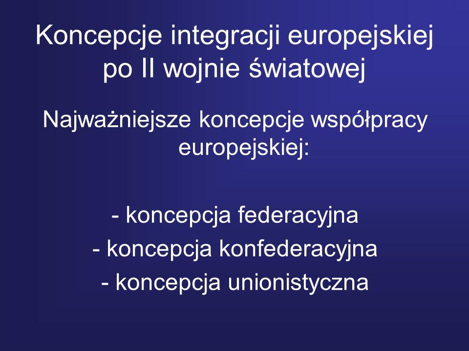 Koncepcje integracji europejskiej po II wojnie światowej
