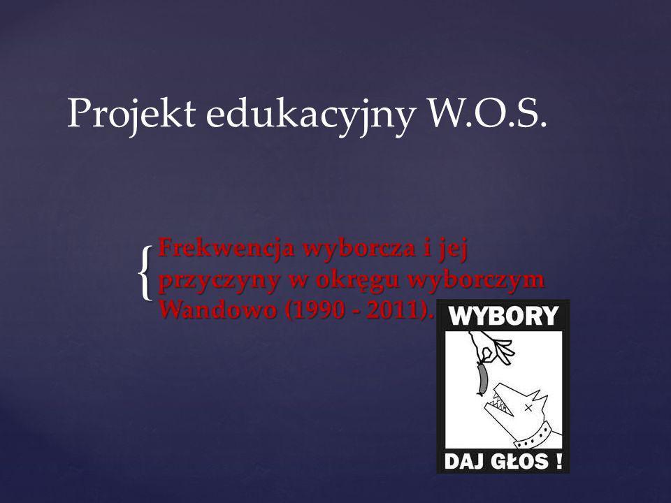Projekt edukacyjny W.O.S.