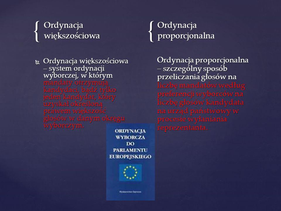 Ordynacja większościowa Ordynacja proporcjonalna