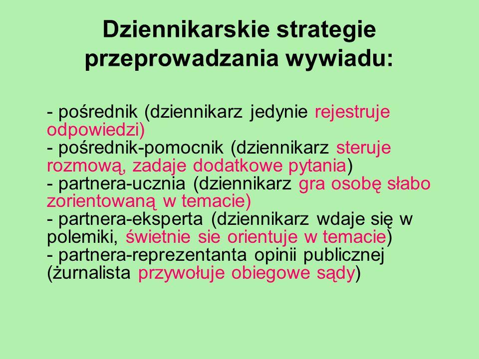 Dziennikarskie strategie przeprowadzania wywiadu: