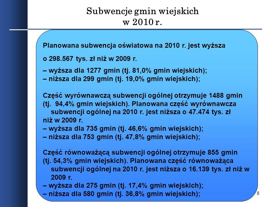 Subwencje gmin wiejskich w 2010 r.