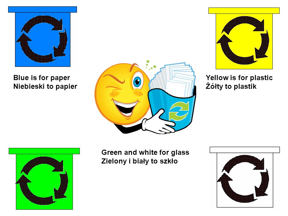 Blue is for paper Niebieski to papier. Yellow is for plastic. Żółty to plastik. Green and white for glass.