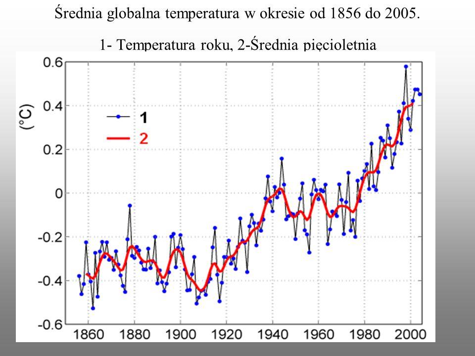 Średnia globalna temperatura w okresie od 1856 do 2005