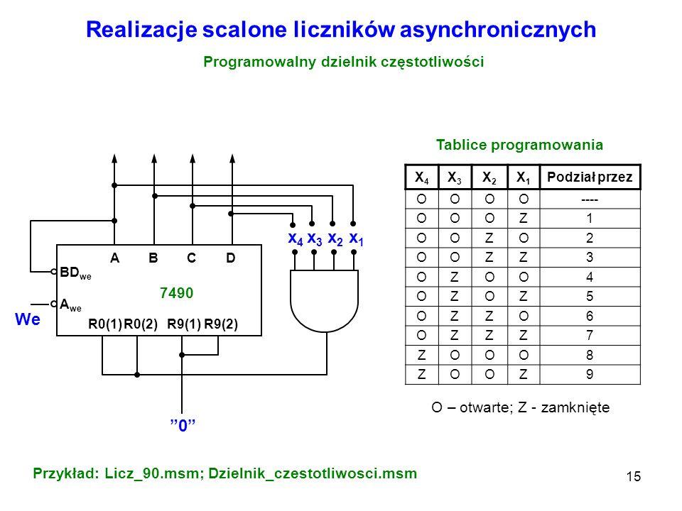 Realizacje scalone liczników asynchronicznych