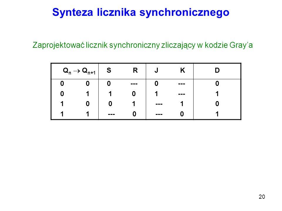 Synteza licznika synchronicznego