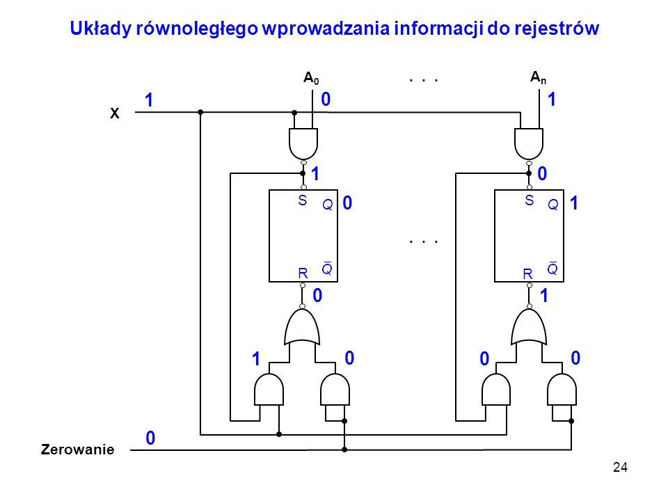 Układy równoległego wprowadzania informacji do rejestrów