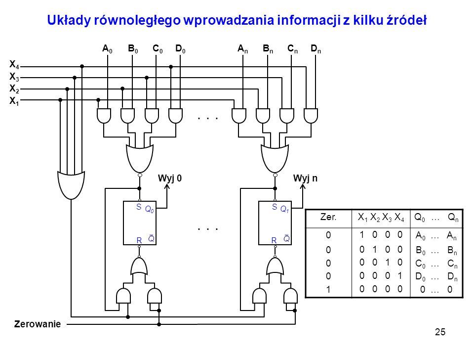 Układy równoległego wprowadzania informacji z kilku źródeł